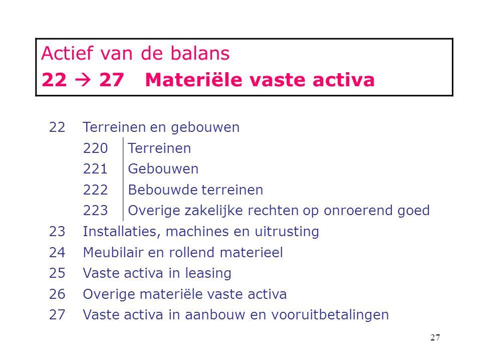 27 Actief van de balans 22  27 Materiële vaste activa 22Terreinen en gebouwen 220Terreinen 221Gebouwen 222Bebouwde terreinen 223Overige zakelijke rec