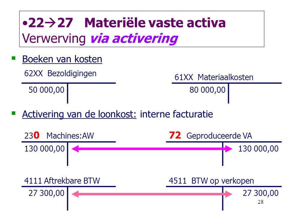 28  Boeken van kosten 62XX Bezoldigingen 61XX Materiaalkosten 50 000,0080 000,00  Activering van de loonkost: interne facturatie 23 0 Machines:AW 72