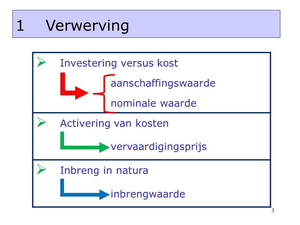 3 1Verwerving  Investering versus kost aanschaffingswaarde nominale waarde  Activering van kosten vervaardigingsprijs  Inbreng in natura inbrengwaa