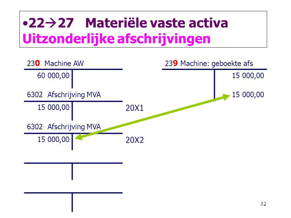 32 •22  27 Materiële vaste activa Uitzonderlijke afschrijvingen 23 0 Machine AW23 9 Machine: geboekte afs 60 000,0015 000,00 6302 Afschrijving MVA15