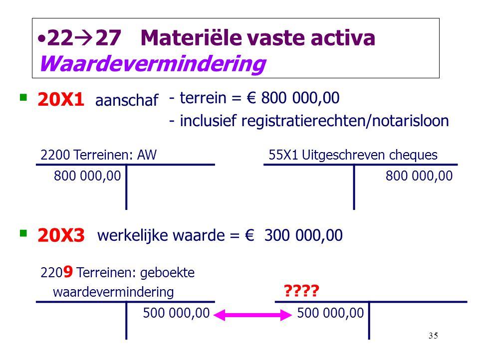 35 •22  27 Materiële vaste activa Waardevermindering  20X1 aanschaf - terrein = € 800 000,00 - inclusief registratierechten/notarisloon 2200 Terrein