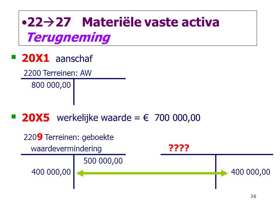 36 •22  27 Materiële vaste activa Terugneming  20X1 aanschaf 2200 Terreinen: AW 800 000,00  20X5 werkelijke waarde = € 700 000,00 220 9 Terreinen: