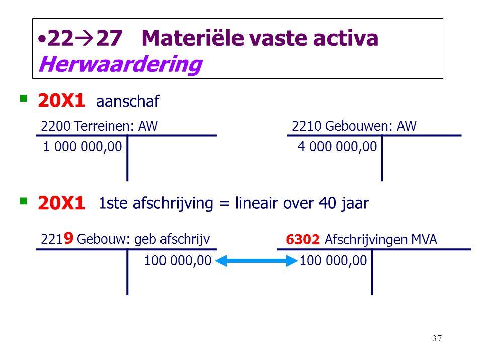 37 •22  27 Materiële vaste activa Herwaardering  20X1 aanschaf 2200 Terreinen: AW2210 Gebouwen: AW 1 000 000,004 000 000,00  20X1 1ste afschrijving