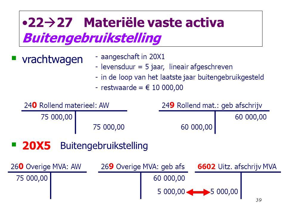 39 •22  27 Materiële vaste activa Buitengebruikstelling  vrachtwagen -aangeschaft in 20X1 -levensduur = 5 jaar, lineair afgeschreven -in de loop van