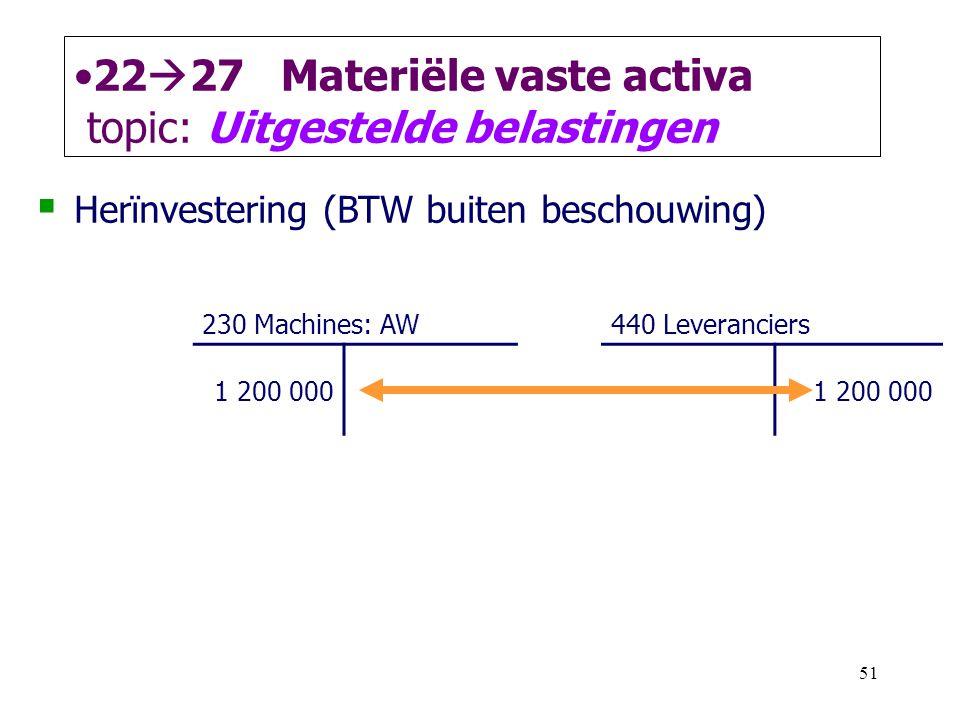 51 •22  27 Materiële vaste activa topic: Uitgestelde belastingen  Herïnvestering (BTW buiten beschouwing) 230 Machines: AW440 Leveranciers 1 200 000