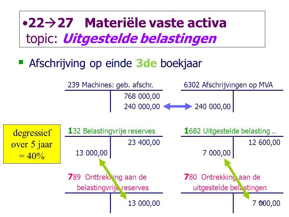 56 •22  27 Materiële vaste activa topic: Uitgestelde belastingen  Afschrijving op einde 3de boekjaar 239 Machines: geb. afschr.6302 Afschrijvingen o