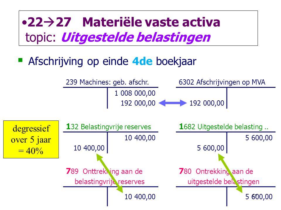 57 •22  27 Materiële vaste activa topic: Uitgestelde belastingen  Afschrijving op einde 4de boekjaar 239 Machines: geb. afschr.6302 Afschrijvingen o