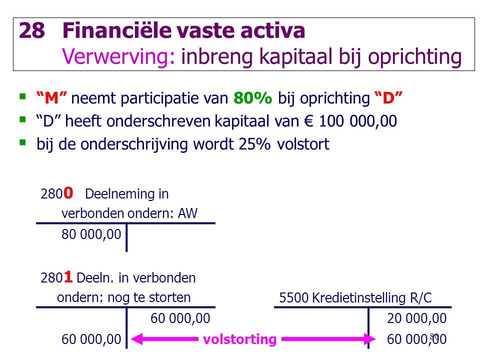 """80 28Financiële vaste activa Verwerving: inbreng kapitaal bij oprichting  """"M"""" neemt participatie van 80% bij oprichting """"D""""  """"D"""" heeft onderschreven"""