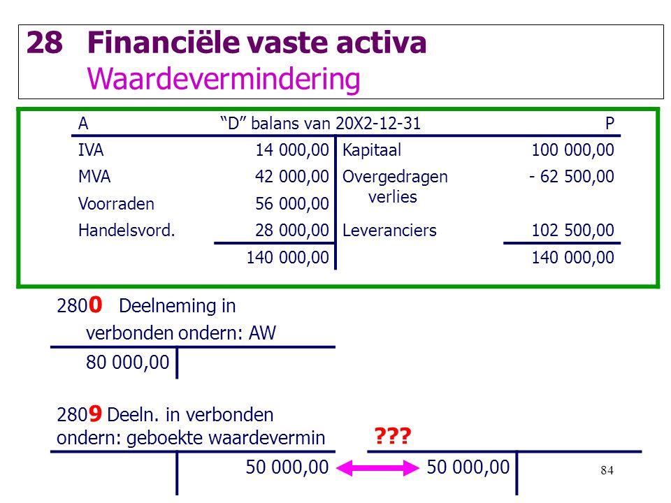 """84 28Financiële vaste activa Waardevermindering A""""D"""" balans van 20X2-12-31P IVA14 000,00Kapitaal100 000,00 MVA42 000,00Overgedragen verlies - 62 500,0"""