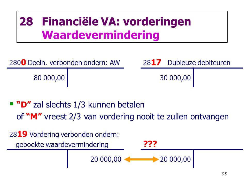 """95 28Financiële VA: vorderingen Waardevermindering 280 0 Deeln. verbonden ondern: AW28 17 Dubieuze debiteuren 80 000,0030 000,00  """"D"""" zal slechts 1/3"""