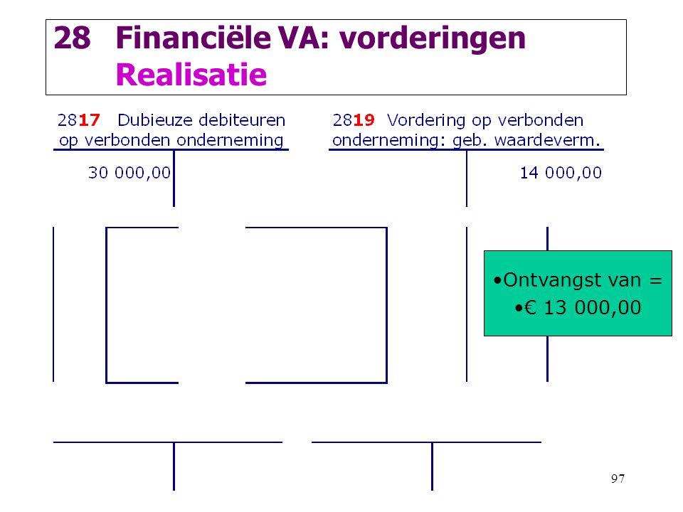 97 28Financiële VA: vorderingen Realisatie •Ontvangst van = •€ 13 000,00