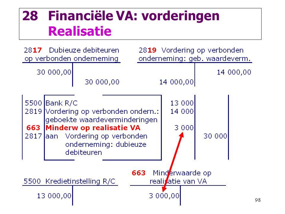 98 28Financiële VA: vorderingen Realisatie
