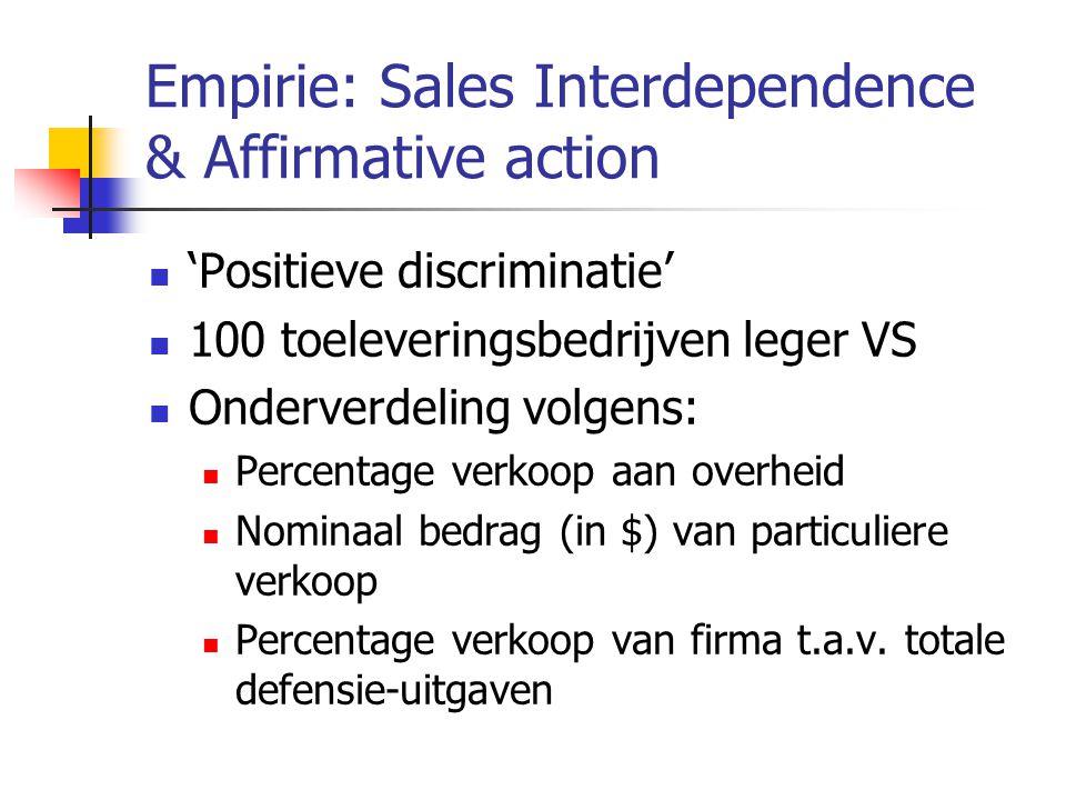 Empirie: Sales Interdependence & Affirmative action  'Positieve discriminatie'  100 toeleveringsbedrijven leger VS  Onderverdeling volgens:  Percentage verkoop aan overheid  Nominaal bedrag (in $) van particuliere verkoop  Percentage verkoop van firma t.a.v.
