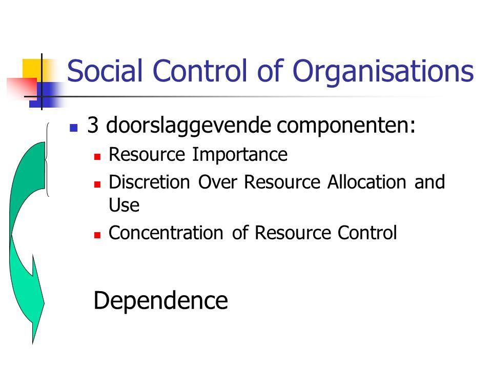 3 componenten  Resource Importance:  Relative magnitude of the exchange  Input vs.