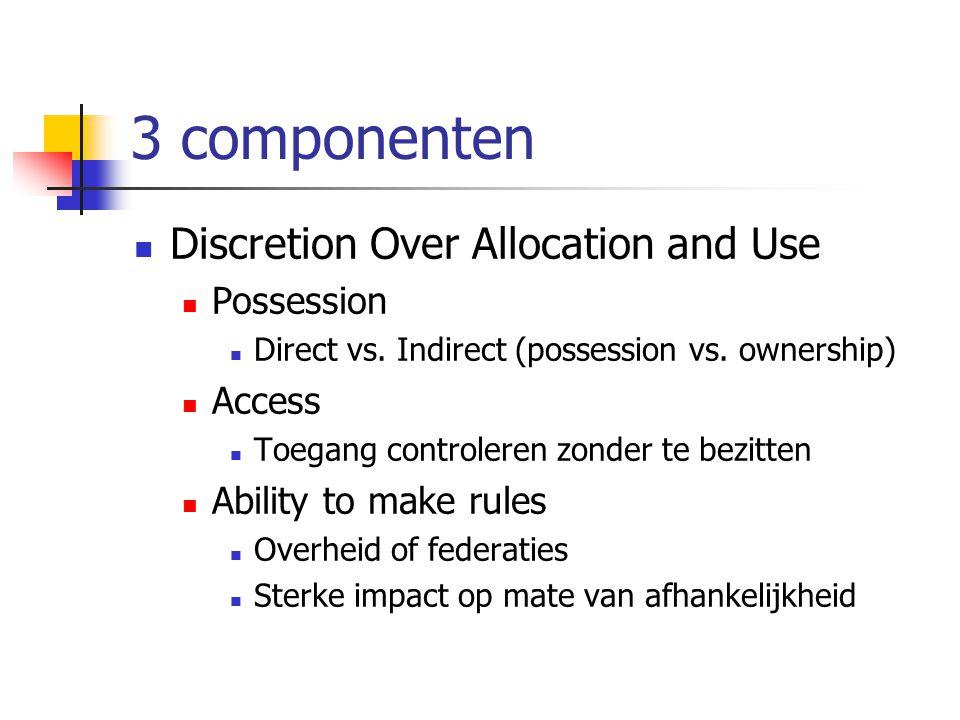 3 componenten  Concentration of Resource Control  Aantal in- of outputactoren  Alternatieven  Monopolies en kartelvorming