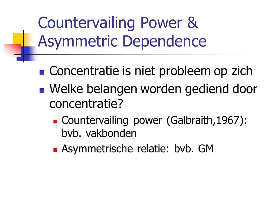 Countervailing Power & Asymmetric Dependence  Concentratie is niet probleem op zich  Welke belangen worden gediend door concentratie.