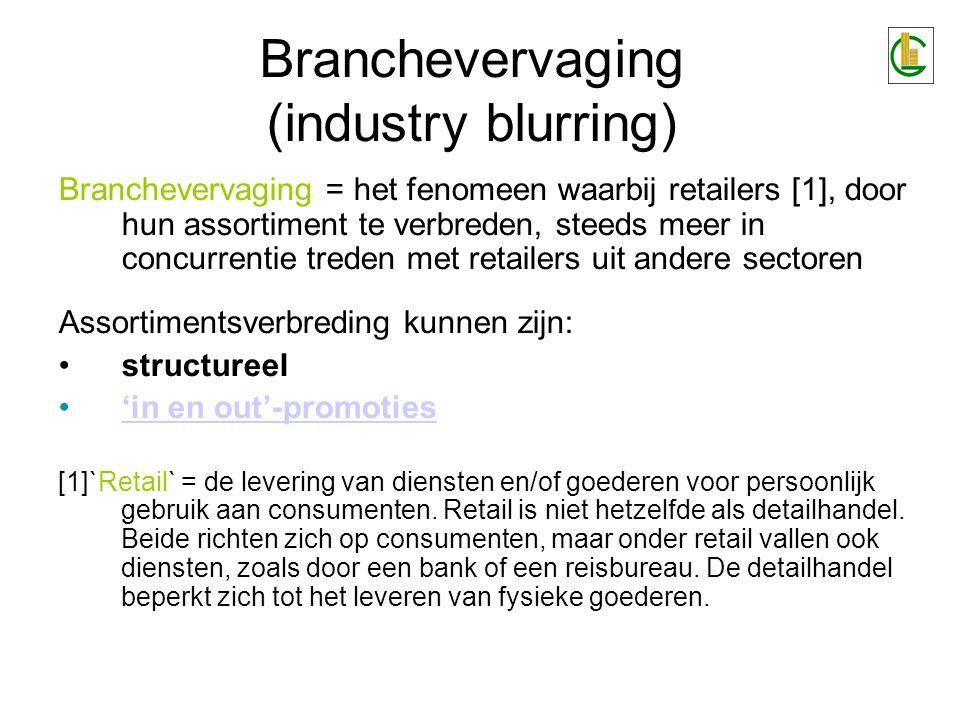 Branchevervaging (industry blurring) Branchevervaging = het fenomeen waarbij retailers [1], door hun assortiment te verbreden, steeds meer in concurre