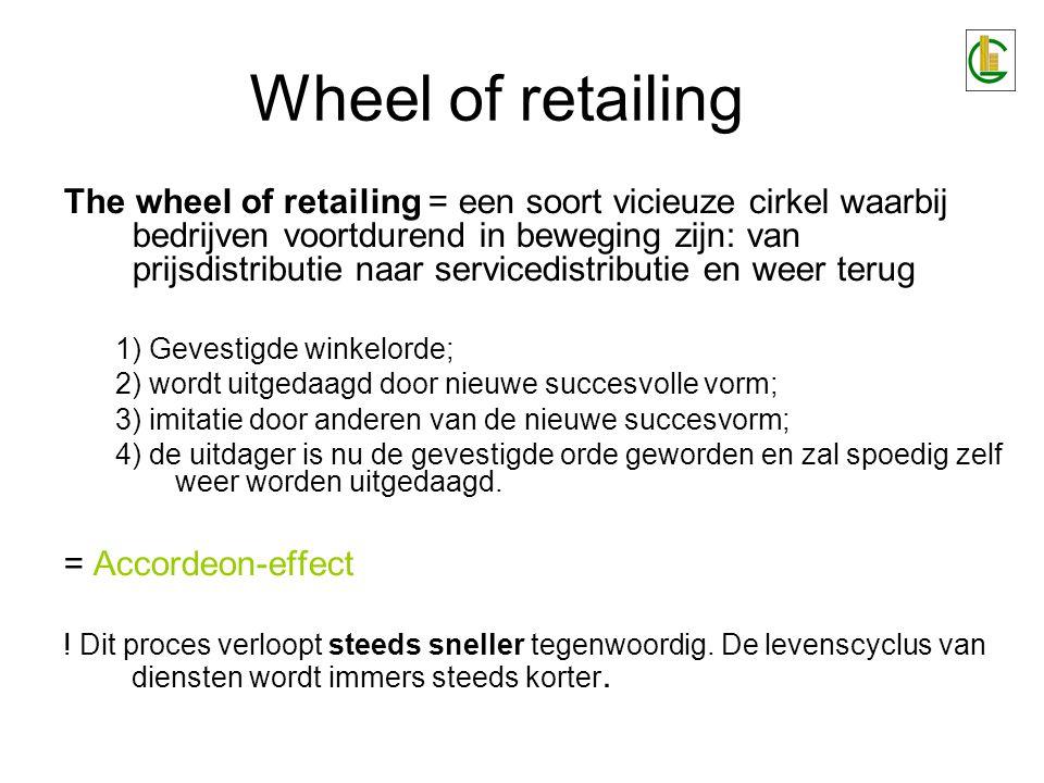 Wheel of retailing The wheel of retailing = een soort vicieuze cirkel waarbij bedrijven voortdurend in beweging zijn: van prijsdistributie naar servic