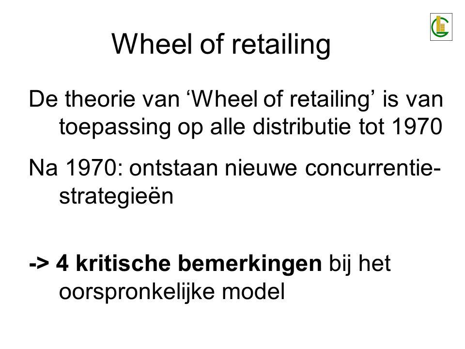 Wheel of retailing De theorie van 'Wheel of retailing' is van toepassing op alle distributie tot 1970 Na 1970: ontstaan nieuwe concurrentie- strategie