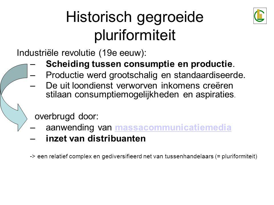Historisch gegroeide pluriformiteit Industriële revolutie (19e eeuw): –Scheiding tussen consumptie en productie. –Productie werd grootschalig en stand