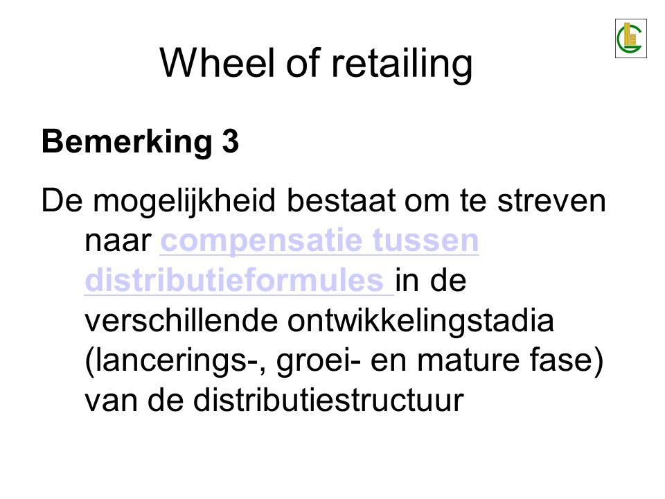 Wheel of retailing Bemerking 3 De mogelijkheid bestaat om te streven naar compensatie tussen distributieformules in de verschillende ontwikkelingstadi