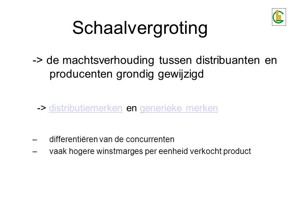 Schaalvergroting -> de machtsverhouding tussen distribuanten en producenten grondig gewijzigd -> distributiemerken en generieke merkendistributiemerke