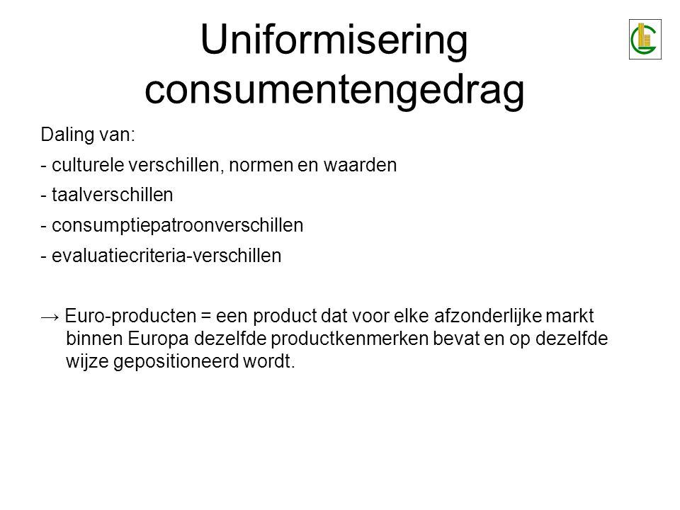 Uniformisering consumentengedrag Daling van: - culturele verschillen, normen en waarden - taalverschillen - consumptiepatroonverschillen - evaluatiecr