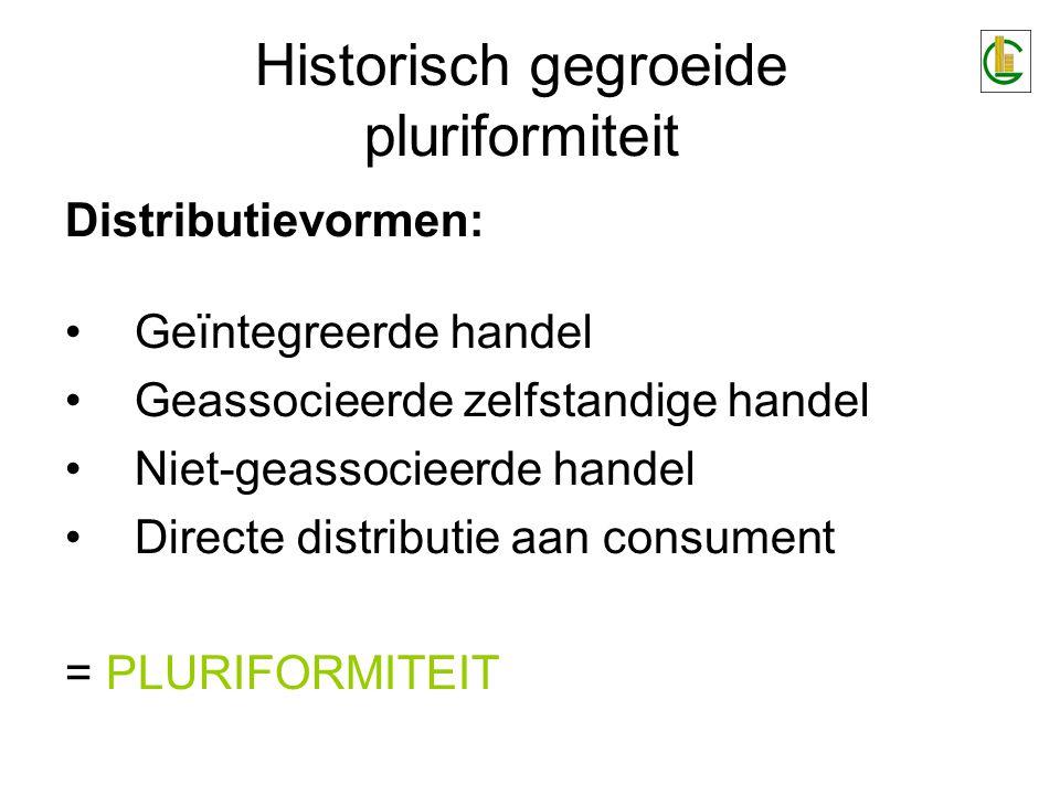 Historisch gegroeide pluriformiteit Distributievormen: •Geïntegreerde handel •Geassocieerde zelfstandige handel •Niet-geassocieerde handel •Directe di