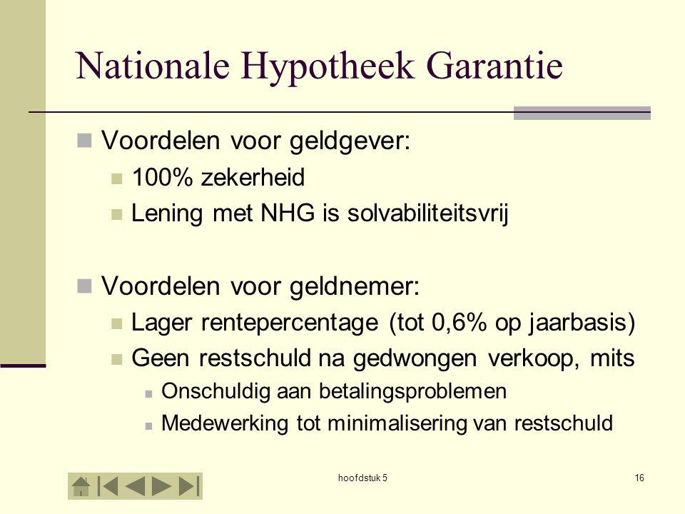hoofdstuk 516 Nationale Hypotheek Garantie  Voordelen voor geldgever:  100% zekerheid  Lening met NHG is solvabiliteitsvrij  Voordelen voor geldne