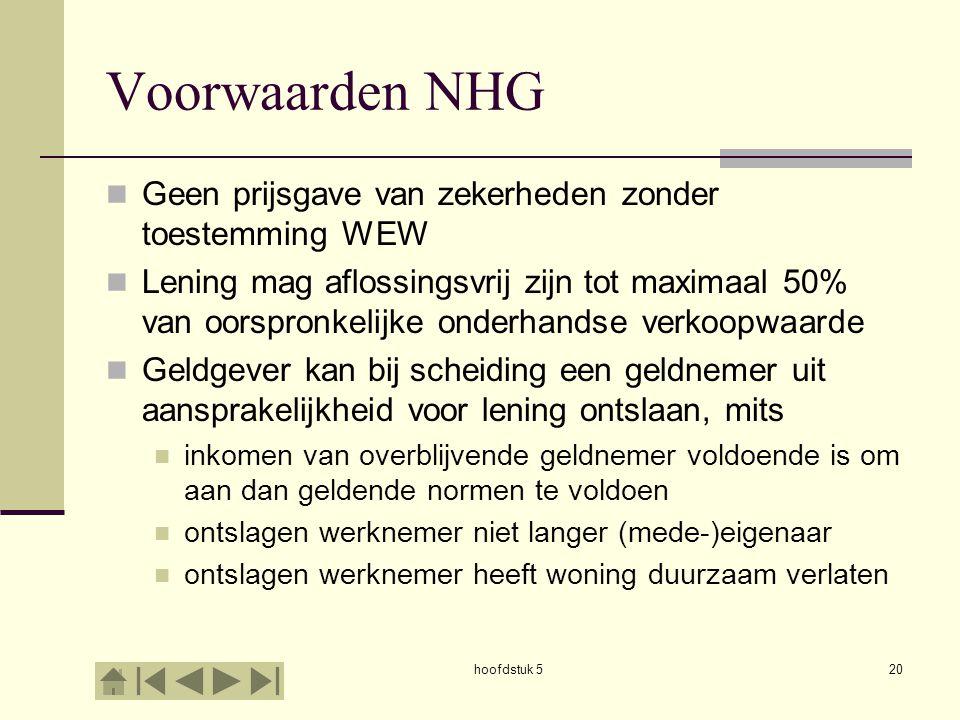 hoofdstuk 520 Voorwaarden NHG  Geen prijsgave van zekerheden zonder toestemming WEW  Lening mag aflossingsvrij zijn tot maximaal 50% van oorspronkel