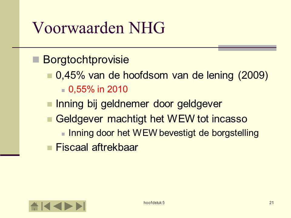 hoofdstuk 521 Voorwaarden NHG  Borgtochtprovisie  0,45% van de hoofdsom van de lening (2009)  0,55% in 2010  Inning bij geldnemer door geldgever 