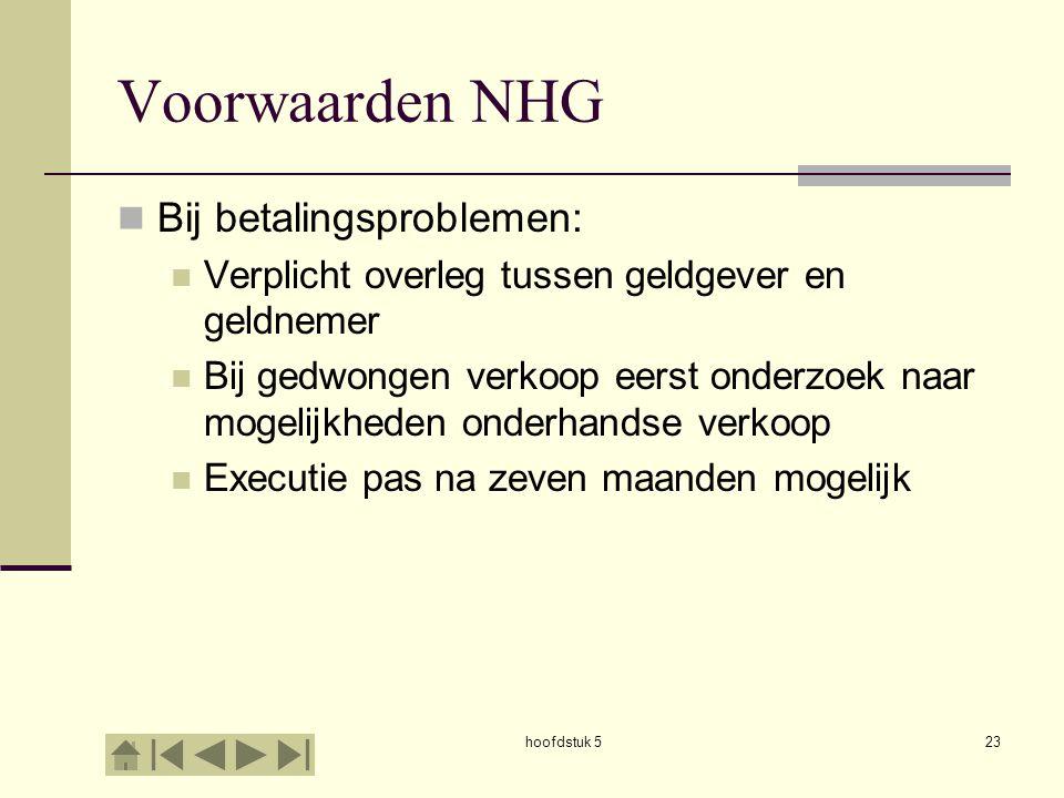 hoofdstuk 523 Voorwaarden NHG  Bij betalingsproblemen:  Verplicht overleg tussen geldgever en geldnemer  Bij gedwongen verkoop eerst onderzoek naar