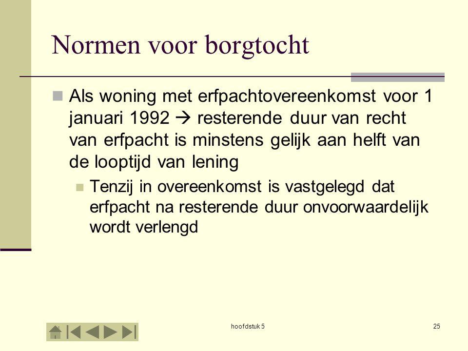 hoofdstuk 525 Normen voor borgtocht  Als woning met erfpachtovereenkomst voor 1 januari 1992  resterende duur van recht van erfpacht is minstens gel