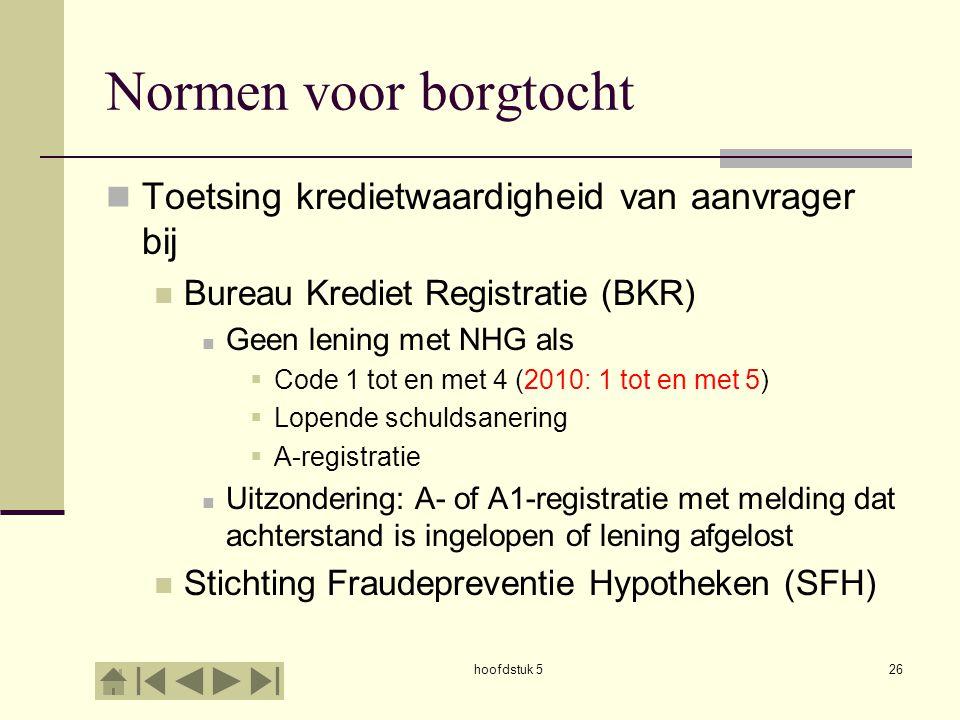 hoofdstuk 526 Normen voor borgtocht  Toetsing kredietwaardigheid van aanvrager bij  Bureau Krediet Registratie (BKR)  Geen lening met NHG als  Cod