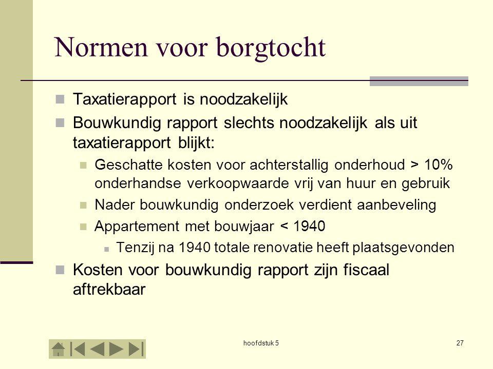 hoofdstuk 527 Normen voor borgtocht  Taxatierapport is noodzakelijk  Bouwkundig rapport slechts noodzakelijk als uit taxatierapport blijkt:  Gescha