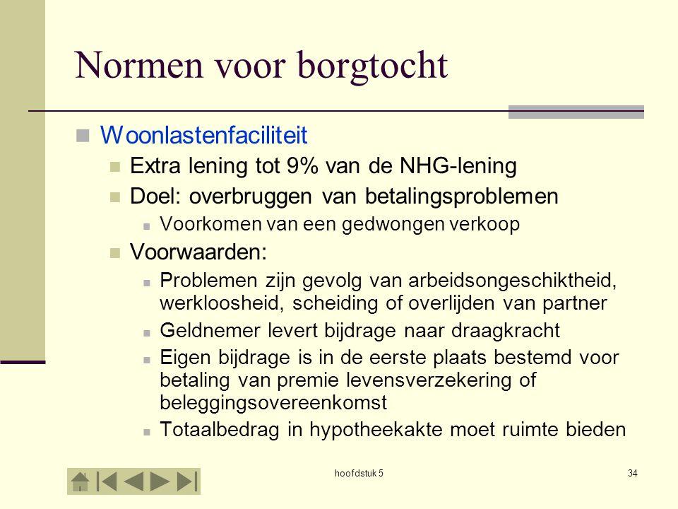 hoofdstuk 534 Normen voor borgtocht  Woonlastenfaciliteit  Extra lening tot 9% van de NHG-lening  Doel: overbruggen van betalingsproblemen  Voorko