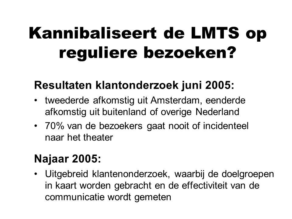 Kannibaliseert de LMTS op reguliere bezoeken.