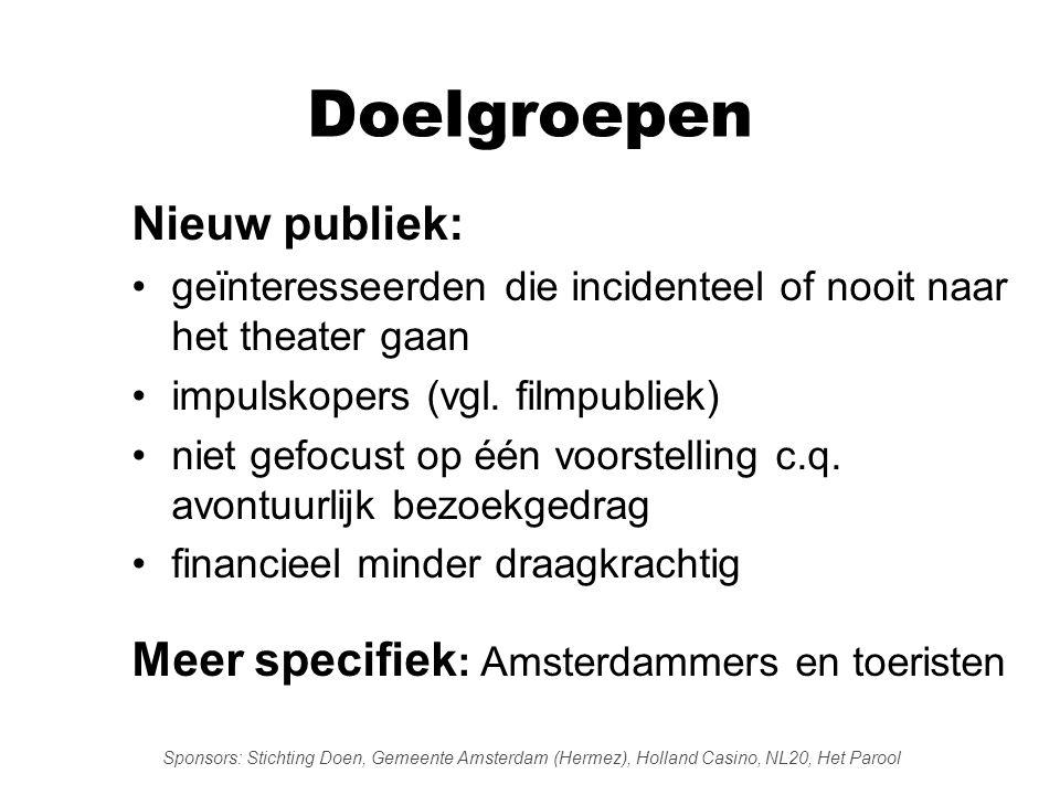 Promotie (2) •dagelijkse aankondiging aanbod op Radio Noord-Holland •printcampagne in Het Parool en diverse jongeren-, studenten- en toeristenmedia (o.a.