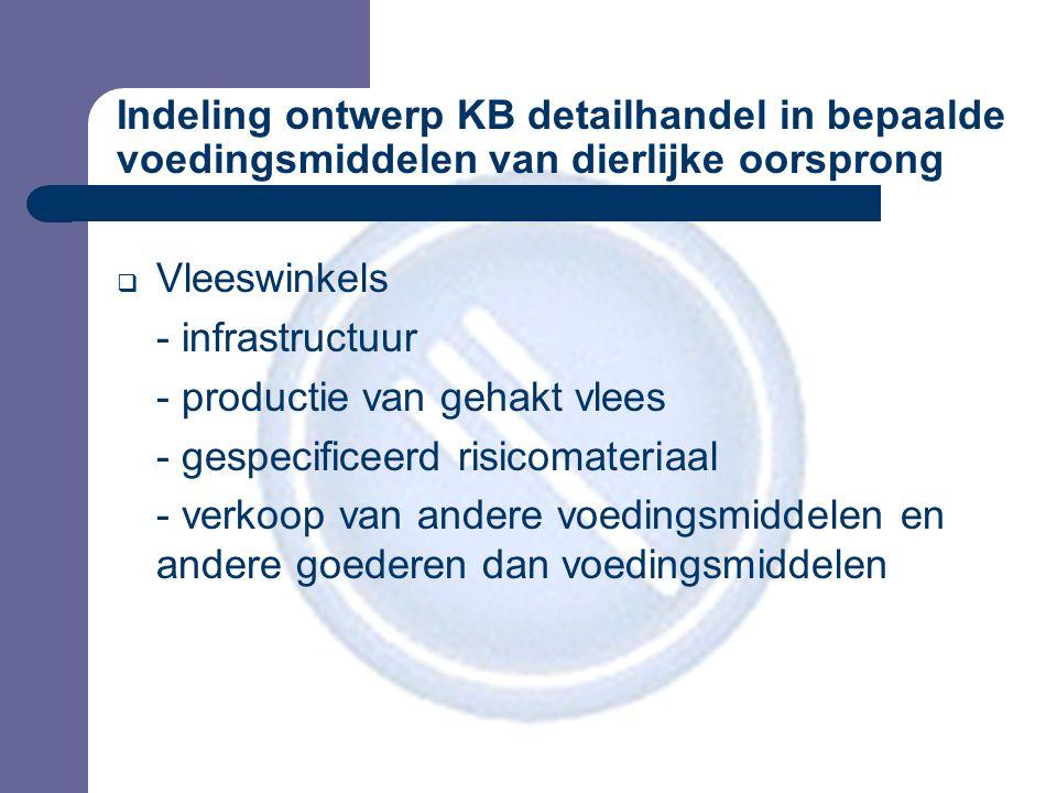 Indeling ontwerp KB detailhandel in bepaalde voedingsmiddelen van dierlijke oorsprong  Vleeswinkels - infrastructuur - productie van gehakt vlees - gespecificeerd risicomateriaal - verkoop van andere voedingsmiddelen en andere goederen dan voedingsmiddelen