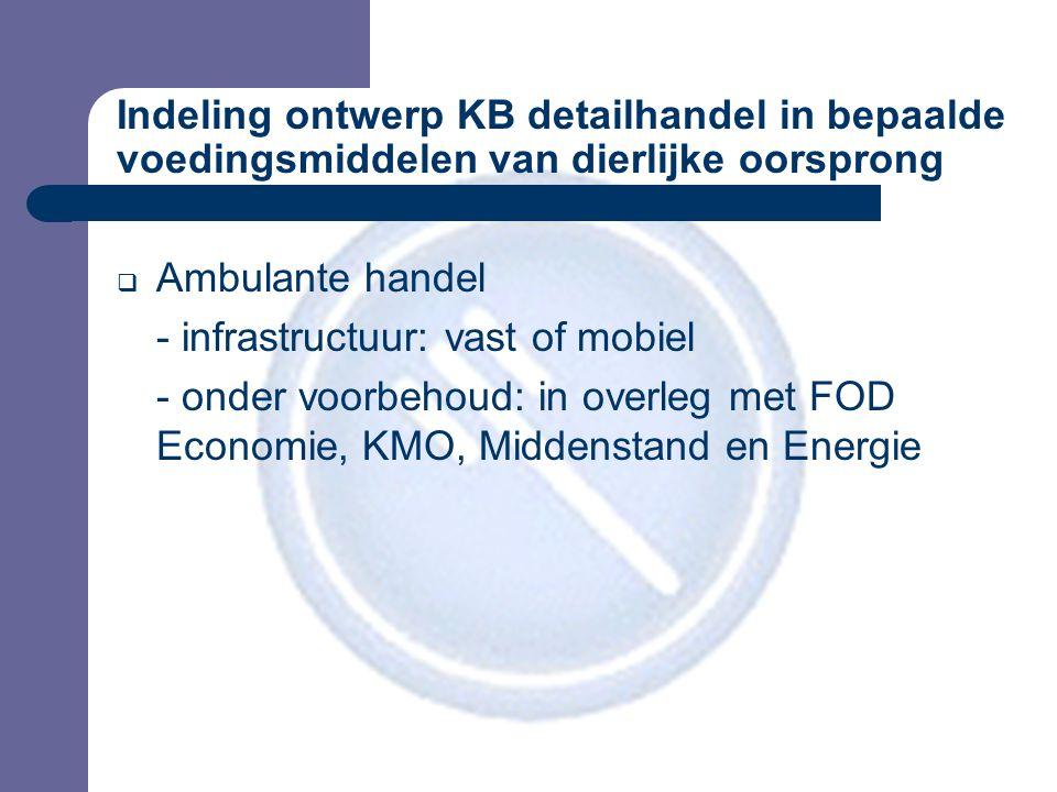 Indeling ontwerp KB detailhandel in bepaalde voedingsmiddelen van dierlijke oorsprong  Ambulante handel - infrastructuur: vast of mobiel - onder voorbehoud: in overleg met FOD Economie, KMO, Middenstand en Energie