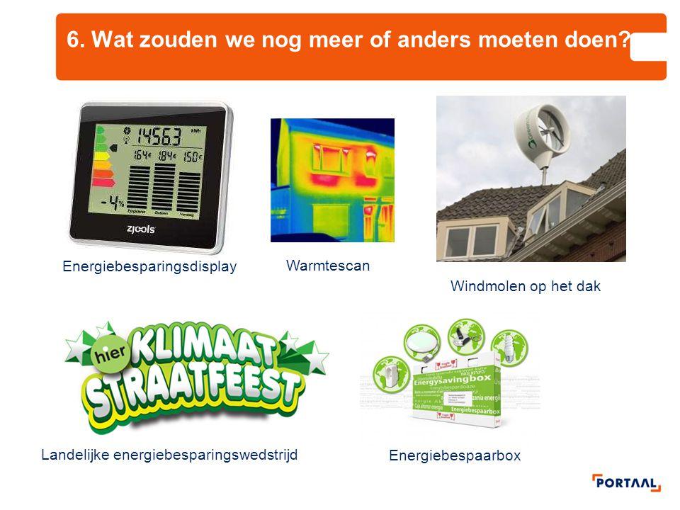 6. Wat zouden we nog meer of anders moeten doen? Energiebesparingsdisplay Warmtescan Windmolen op het dak Landelijke energiebesparingswedstrijd Energi