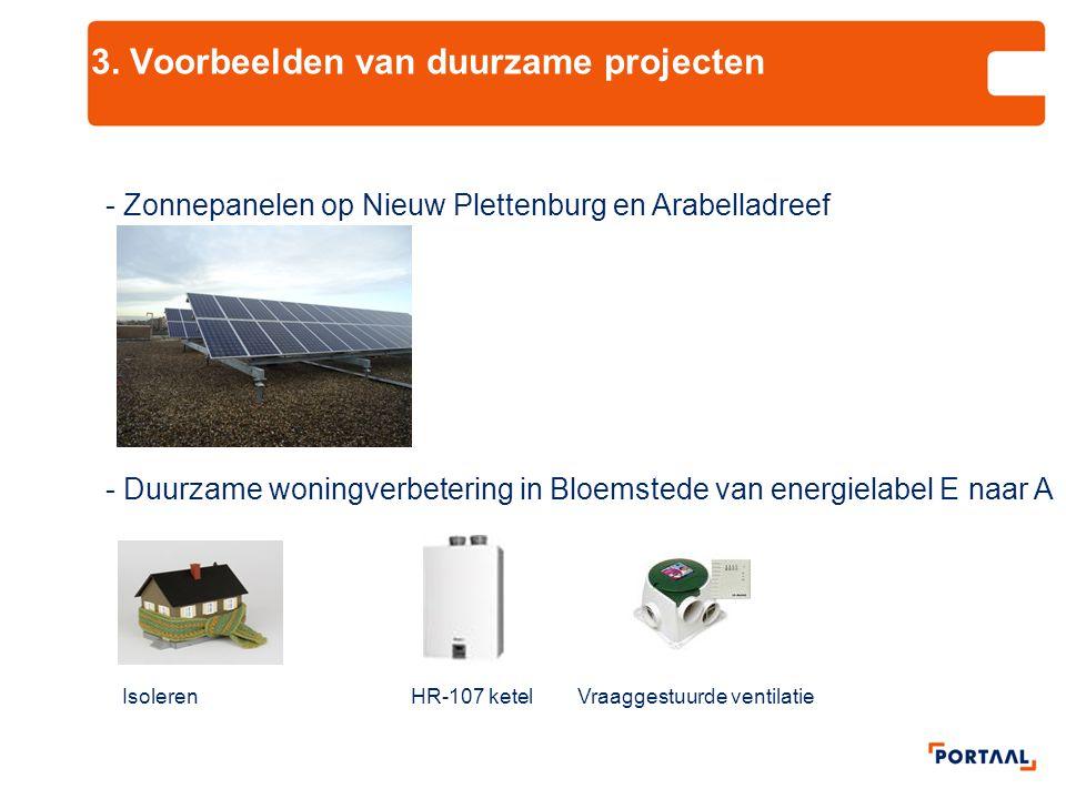 3. Voorbeelden van duurzame projecten - Zonnepanelen op Nieuw Plettenburg en Arabelladreef - Duurzame woningverbetering in Bloemstede van energielabel