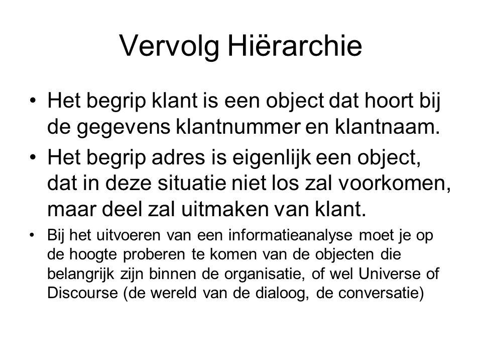 Vervolg Hiërarchie •Het begrip klant is een object dat hoort bij de gegevens klantnummer en klantnaam. •Het begrip adres is eigenlijk een object, dat
