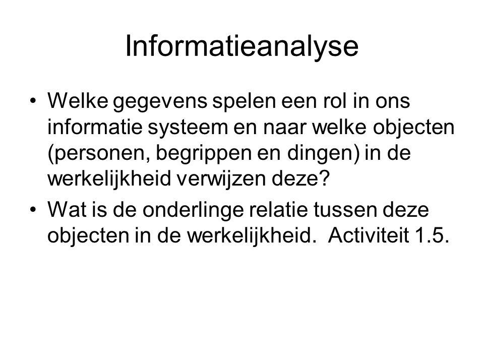 Informatieanalyse •Welke gegevens spelen een rol in ons informatie systeem en naar welke objecten (personen, begrippen en dingen) in de werkelijkheid