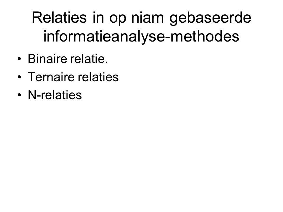 Relaties in op niam gebaseerde informatieanalyse-methodes •Binaire relatie. •Ternaire relaties •N-relaties