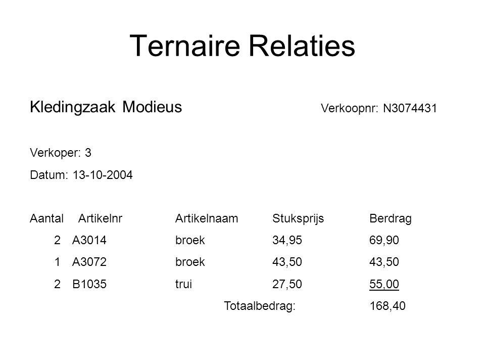 Ternaire Relaties Kledingzaak Modieus Verkoopnr: N3074431 Verkoper: 3 Datum: 13-10-2004 AantalArtikelnrArtikelnaamStuksprijsBerdrag 2A3014broek34,9569