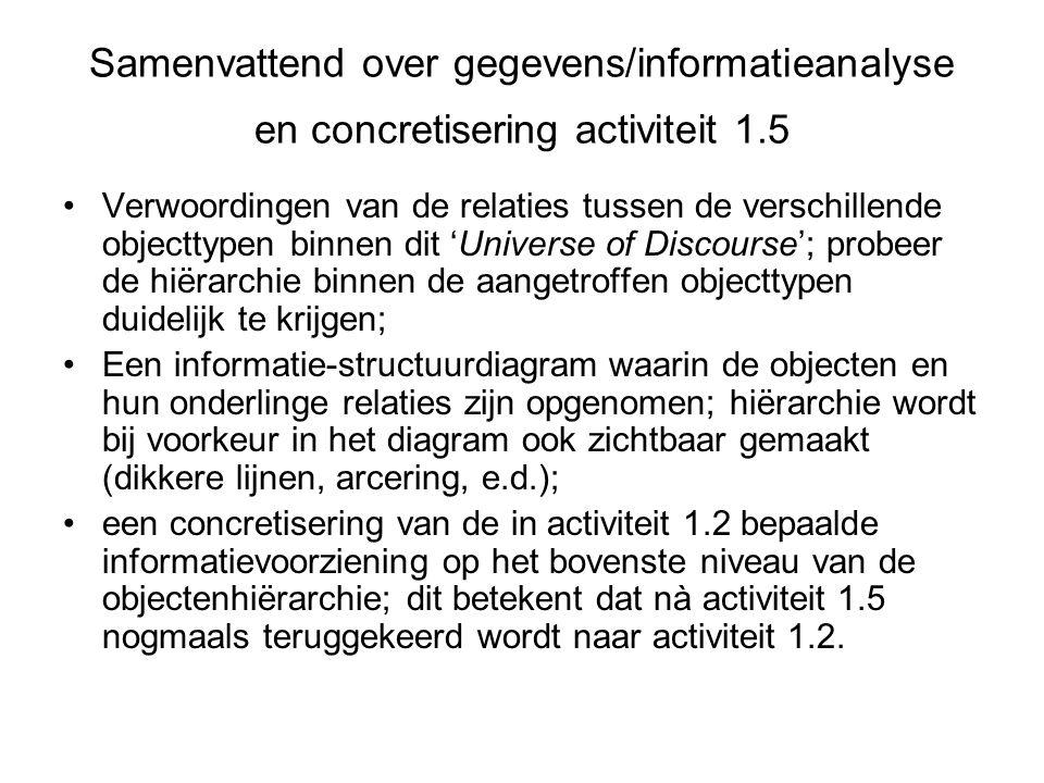 Samenvattend over gegevens/informatieanalyse en concretisering activiteit 1.5 •Verwoordingen van de relaties tussen de verschillende objecttypen binne