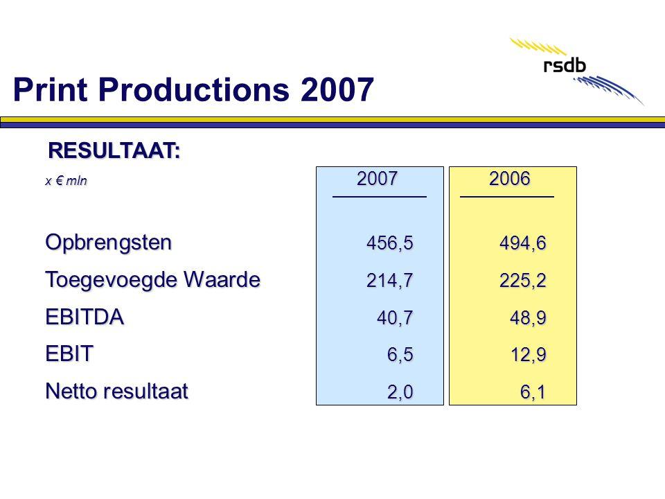 RESULTAAT: RESULTAAT: x € mln 20072006 Opbrengsten 456,5494,6 Toegevoegde Waarde 214,7225,2 EBITDA 40,748,9 EBIT 6,512,9 Netto resultaat 2,06,1 Print