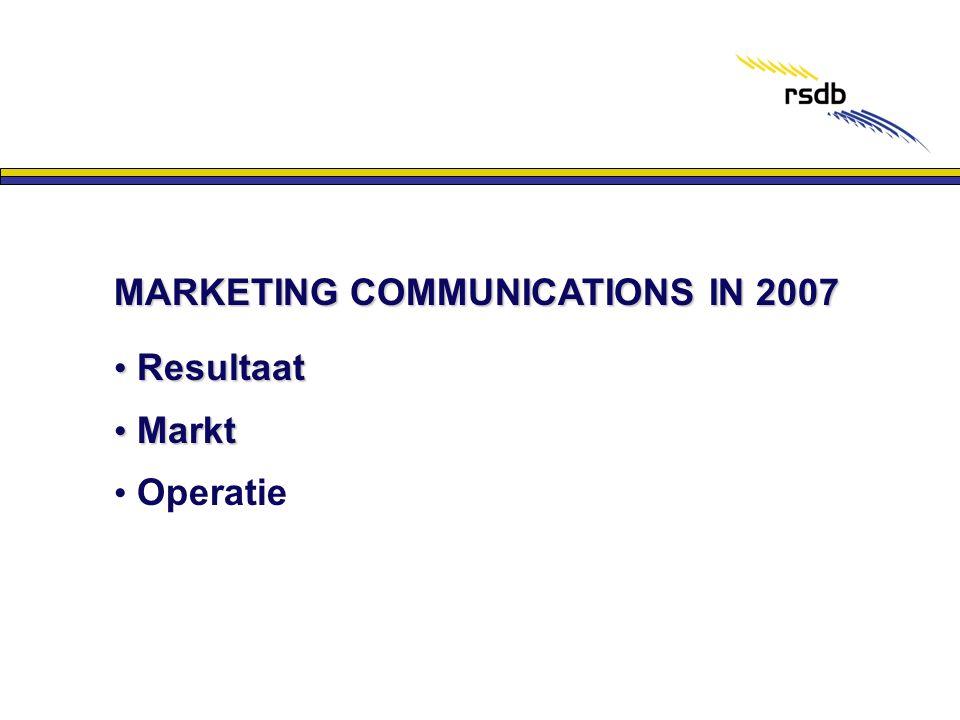 MARKETING COMMUNICATIONS IN 2007 • Resultaat • Markt • Operatie