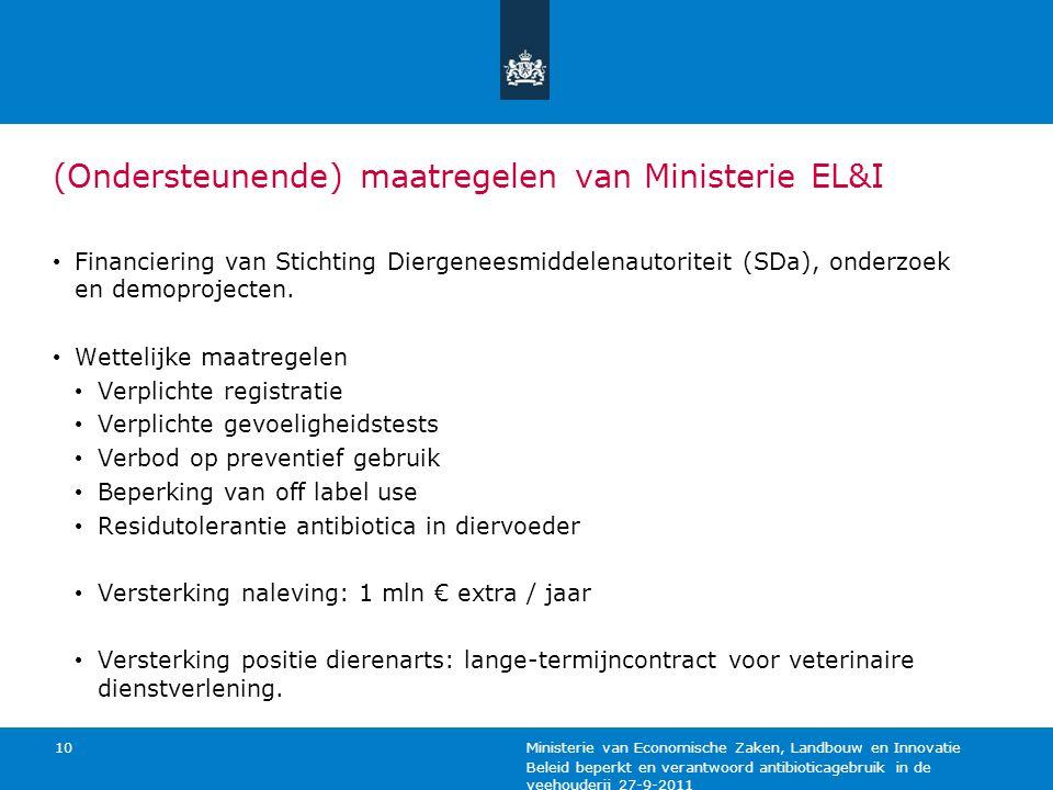 Beleid beperkt en verantwoord antibioticagebruik in de veehouderij 27-9-2011 Ministerie van Economische Zaken, Landbouw en Innovatie 10 (Ondersteunend